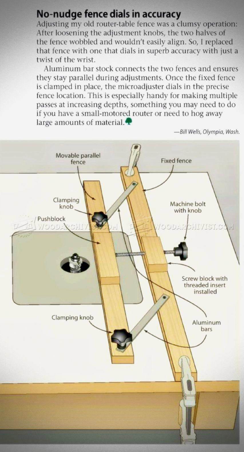 A Few Valuable Concepts On Core Aspects Of Very Cool Wood