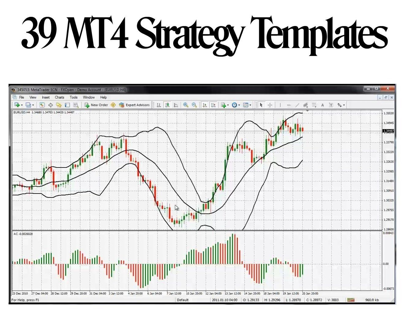 Scalping Mt4 Template