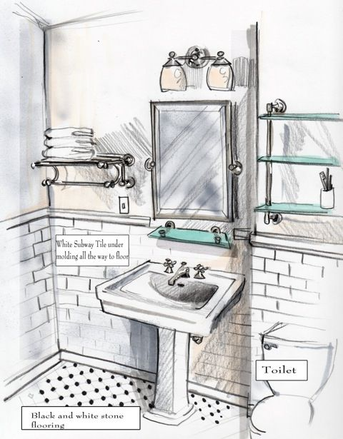 Bathroom design sketches to watercolors.