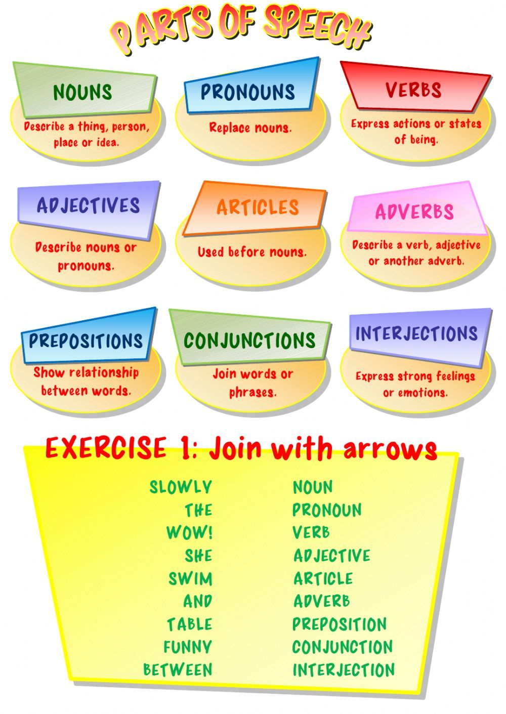 Parts Of Speech Interactive And Downloadable Worksheet You Can Do The Exercises Online Or Downl Parts Of Speech Part Of Speech Noun Parts Of Speech Worksheets