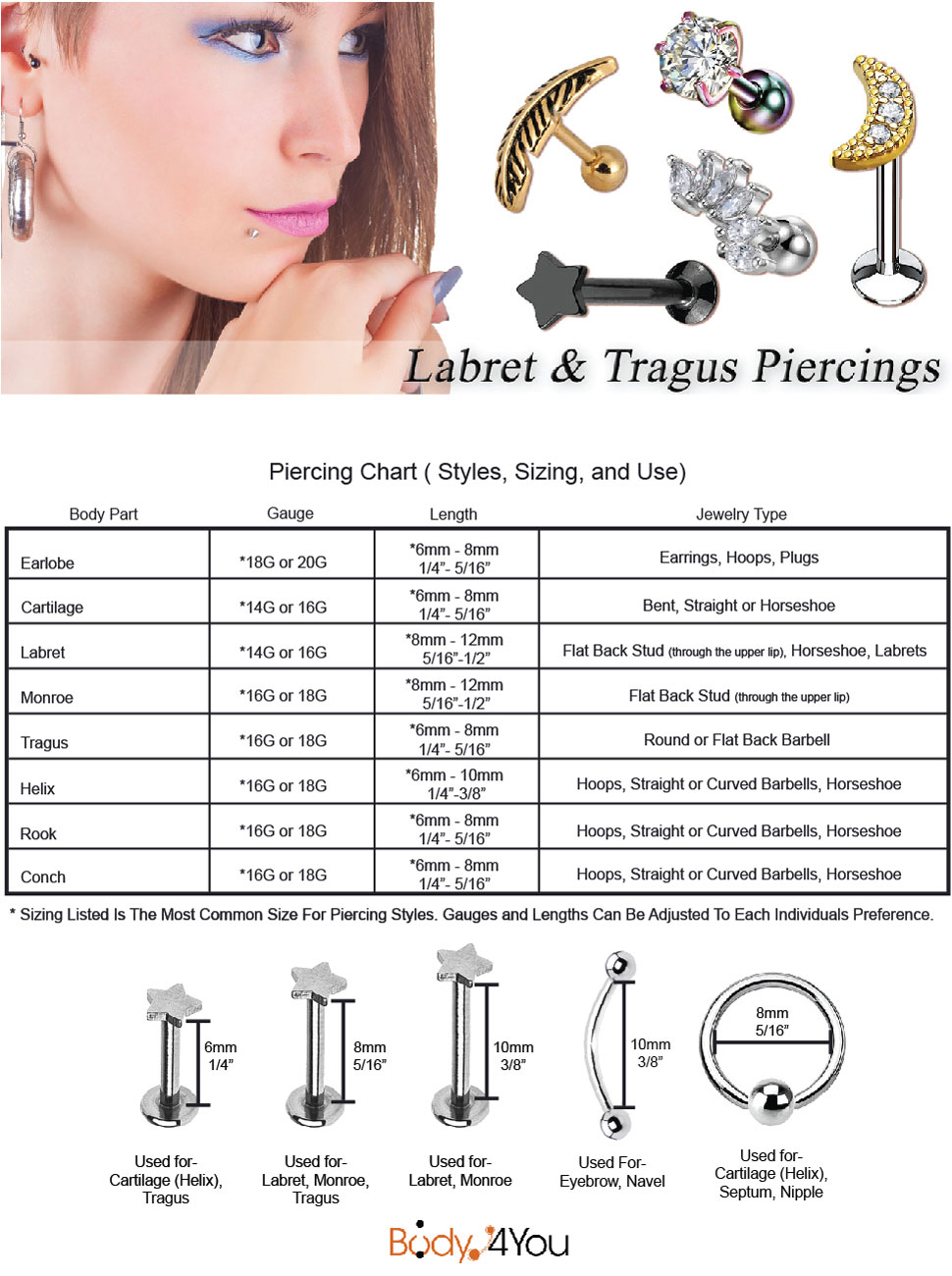 Piercing locations on body  All things face lip and ear piercing chart This piercing chart
