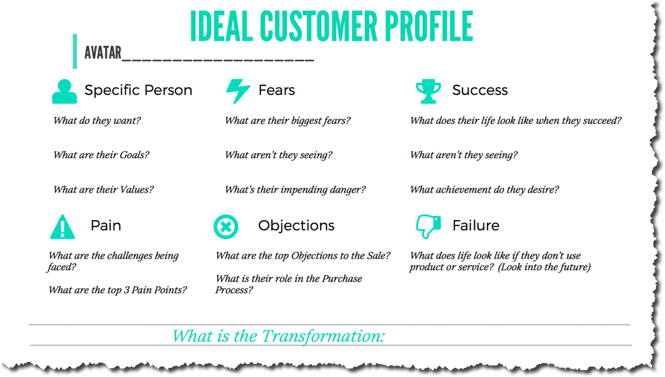 Ideal Customer Profile  Yahoo Image Search Results  Business
