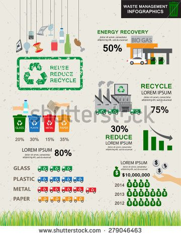 green ecology recycle infographics elements environmental friendly