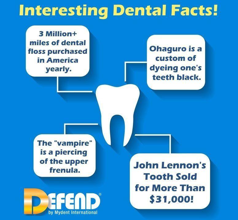 Bizarre Dental Implants Cost Bones Teethwhiteningstrips