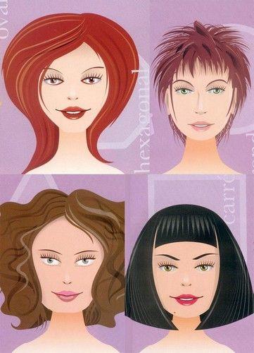 Coupe De Cheveux Pour Visage Rond Ovale Longs Carre Touttype De Visage Meilleur Top Coiffure Coupe Cheveux Visage Rond Visage Rectangulaire Visage