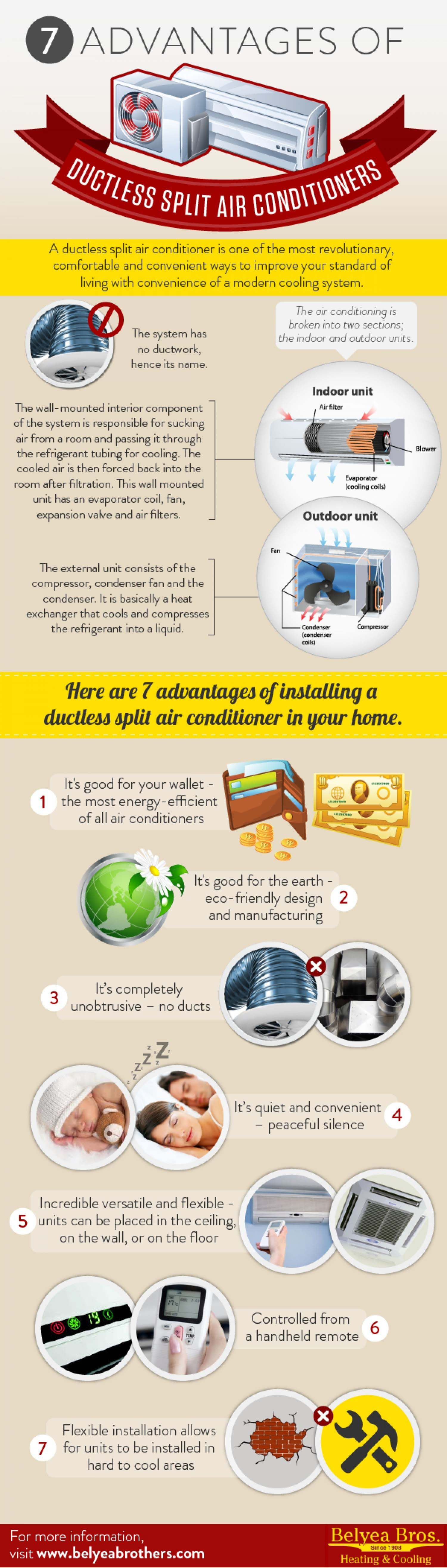 Infographic 7 Advantages Of Ductless Split Air Conditioners