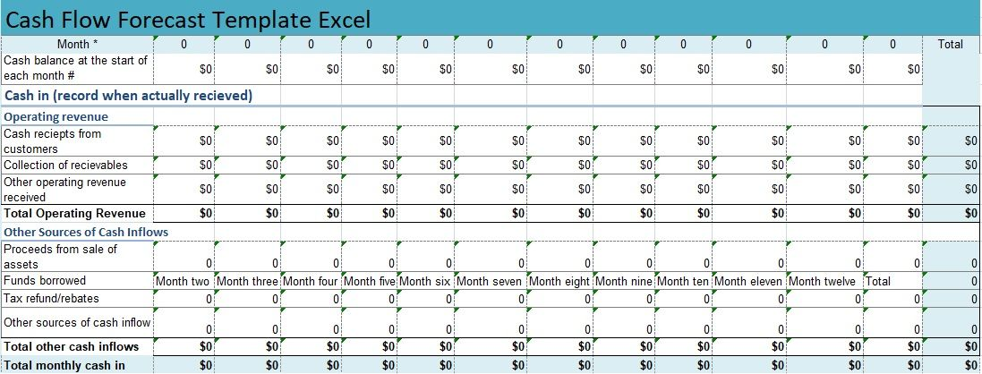Cash Flow Forecast Template Excel - ProjectTactics Project