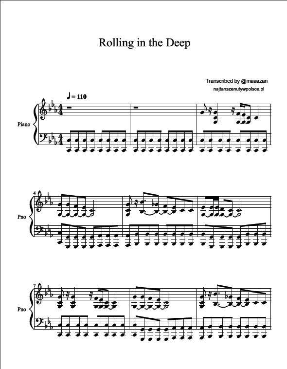 Adele S Rolling In The Deep Guitar Chords Capo 3 Ukulele Liedjes Gitaarlessen Ukelele Liedjes