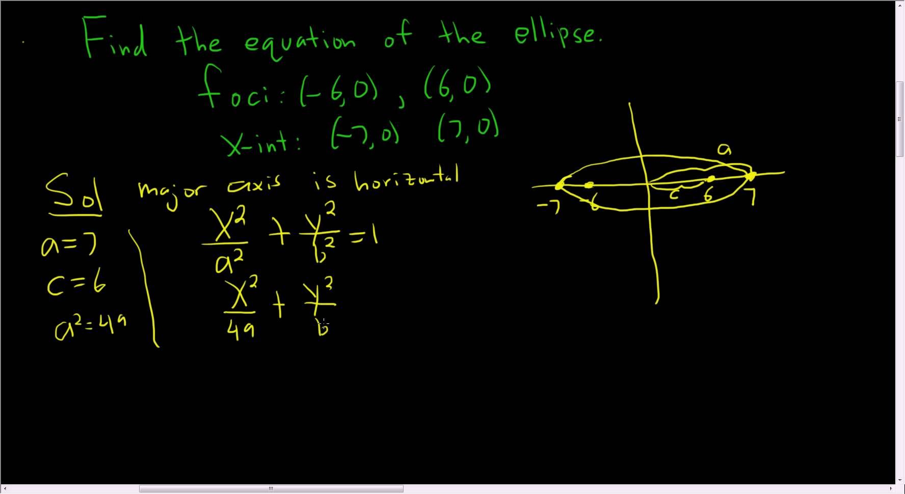 Equation Of An Ellipse Given Foci And Vertices