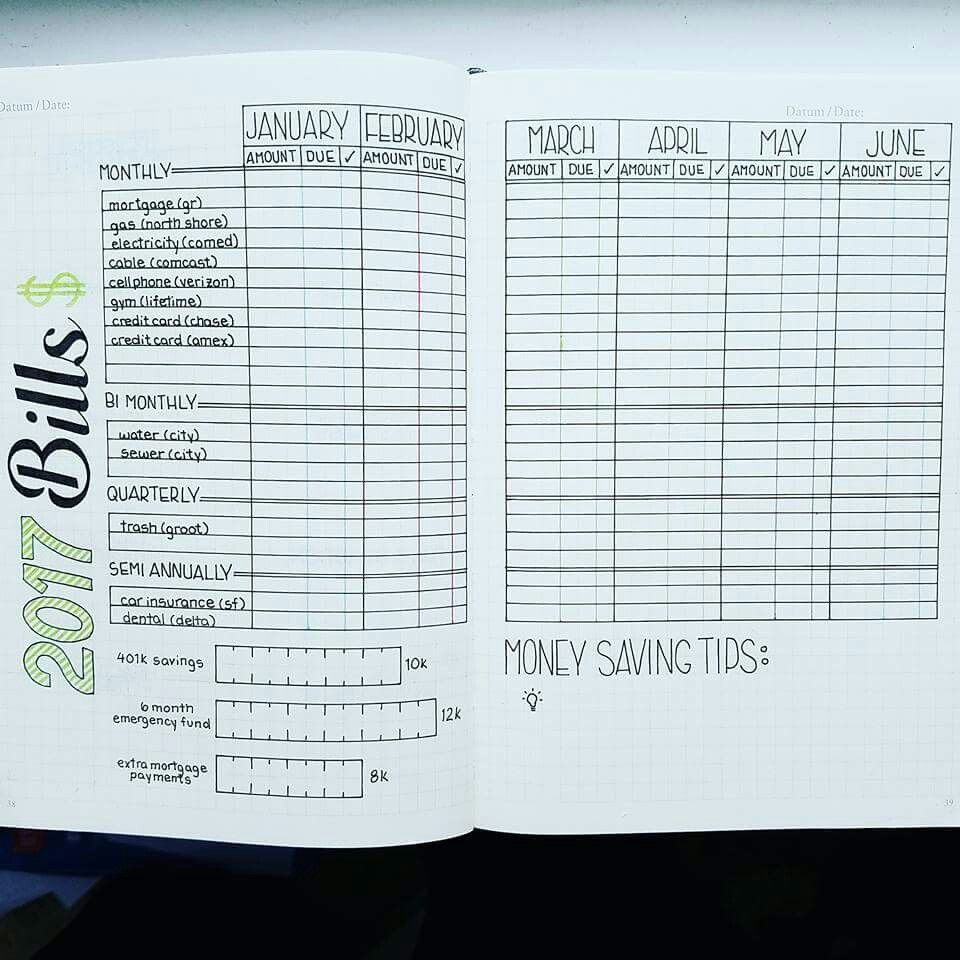 Bujo Bill Tracker Finance Bullet Journal Bullet Journal Budget