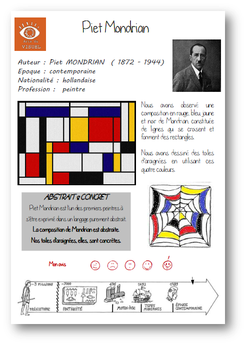 Mondrian Le Cartable De Cancoillotte Cours D Histoire De L Art Mondrian Histoire De L Art
