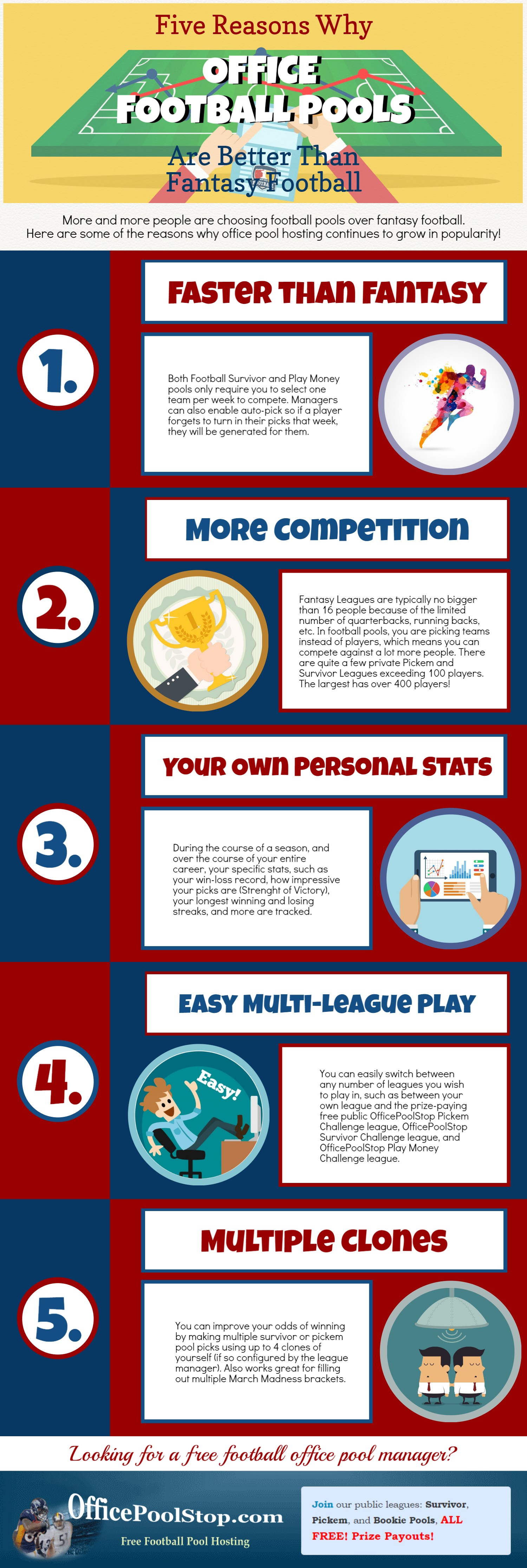 five reasons why office football pools are better than fantasy football
