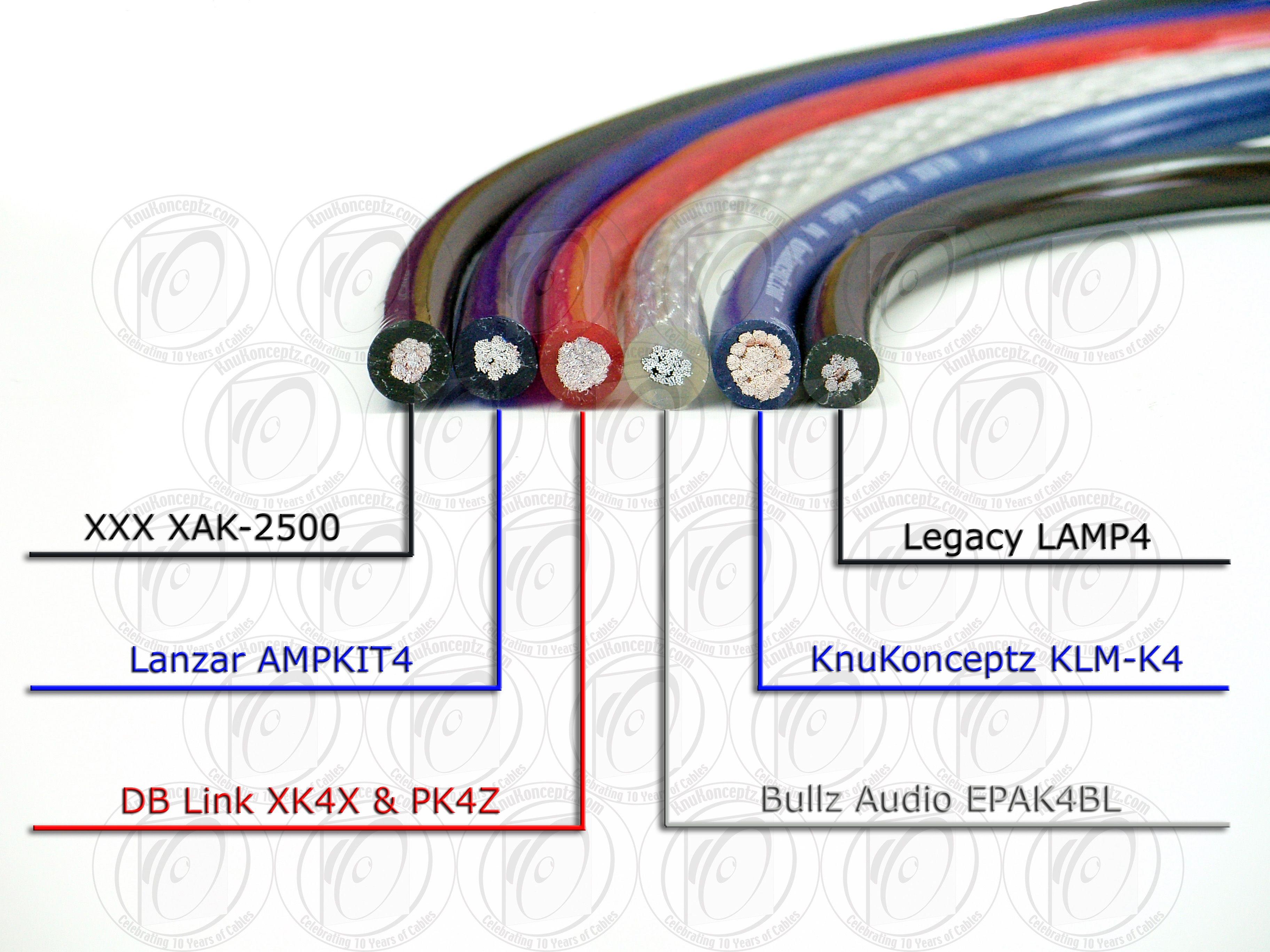 Beste 8 Awg Kabel Ampere Bilder - Elektrische Schaltplan-Ideen ...