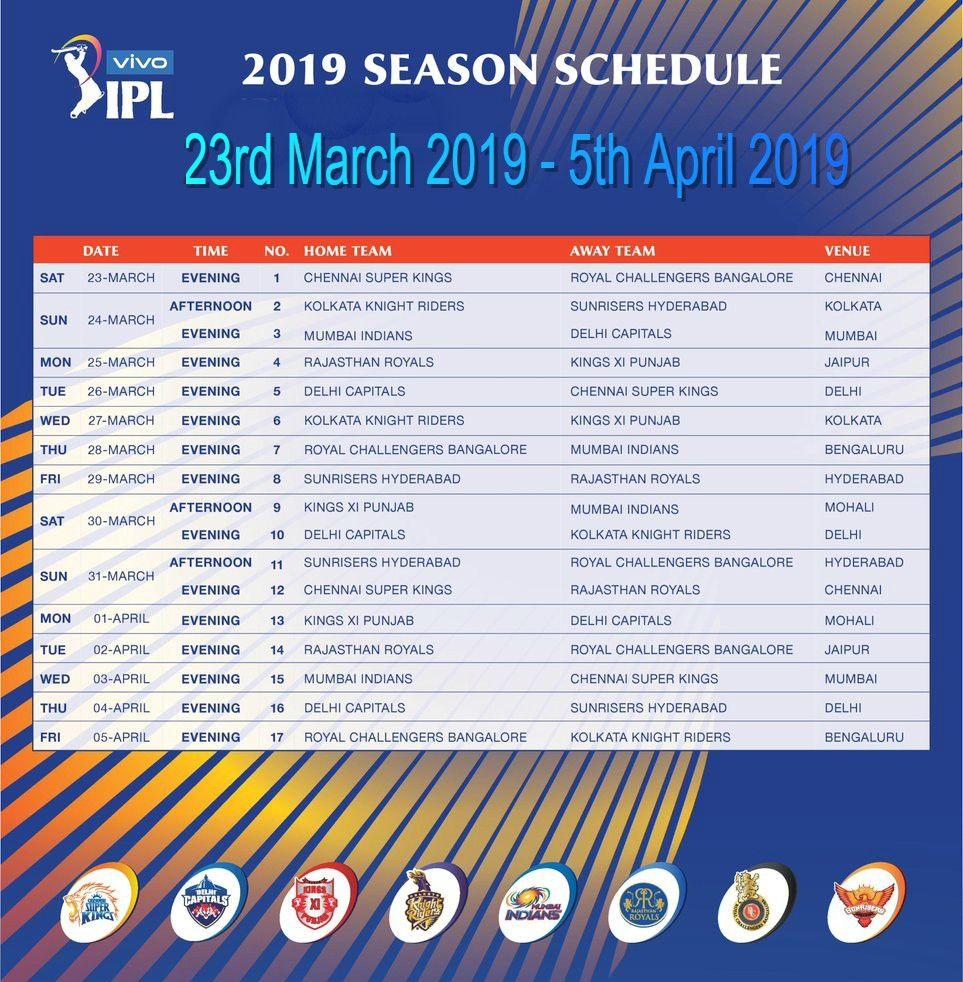 Pin By Ipl Live Cricket Score On Http Ipllivecricketscore Com Match Schedule Schedule Ipl