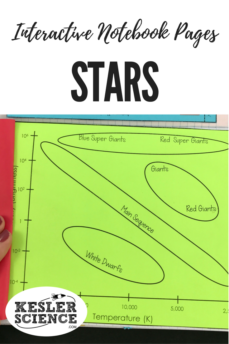 Space Interactive Notebook Pages Science curriculum