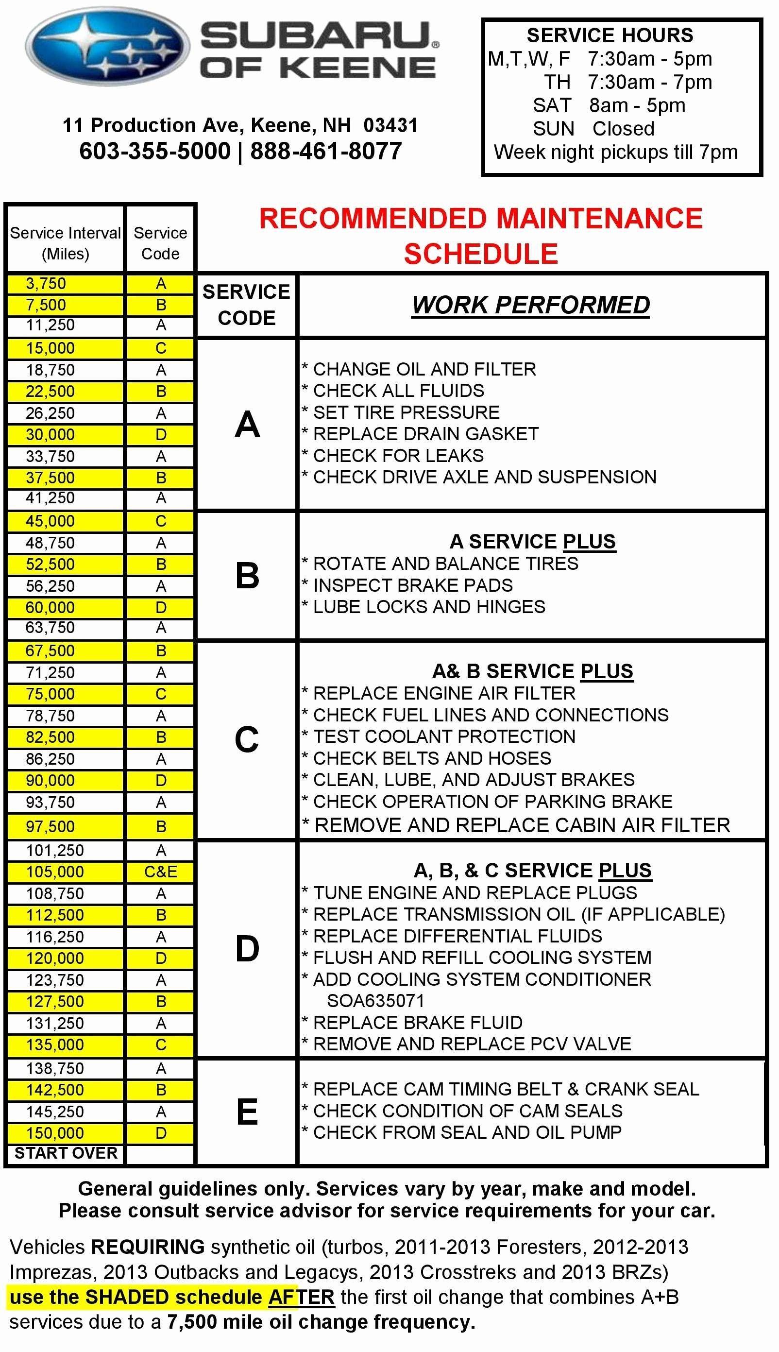 Microsoft Excel Timeline Template Microsoft Excel Timeline Template Microsoft Excel Timeline Tem Practices Worksheets Worksheet Template Budgeting Worksheets