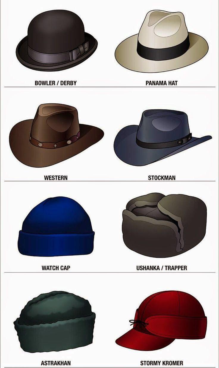 Nama macam-macam Topi Laki-laki   Pria yang populer di dunia  afd0443600