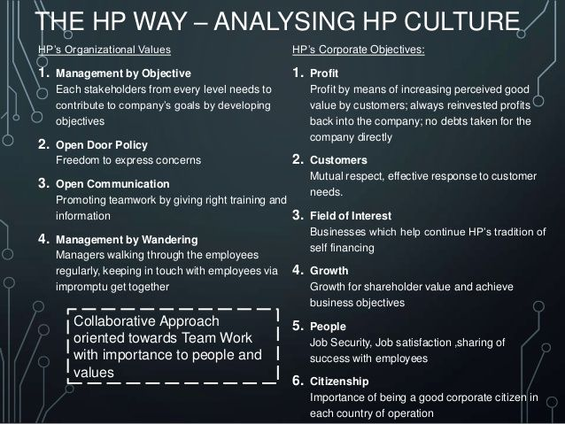 HE HP WAY – ANALYSING HP CULTURE HP's Organizational Values 1