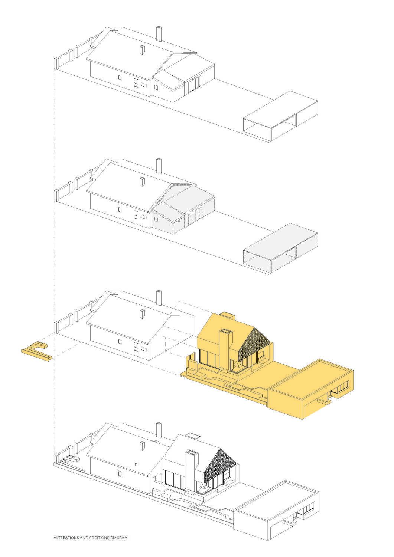 Wie eine lieblingskneipe einfamilienhaus in melbourne for Einfamilienhaus modelle