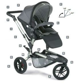 Jane Trider Pushchair (Shadow) from Jane part of the 3-in-1 Pram Systems range available at PreciousLittleOne