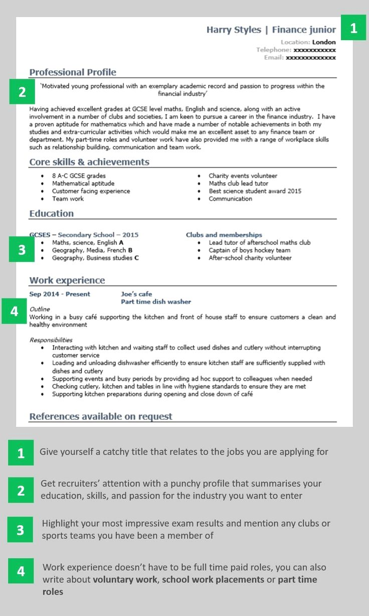 14+ Strong resume headline examples Format