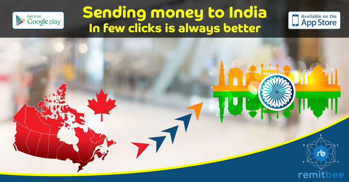 Send Money To India For Free