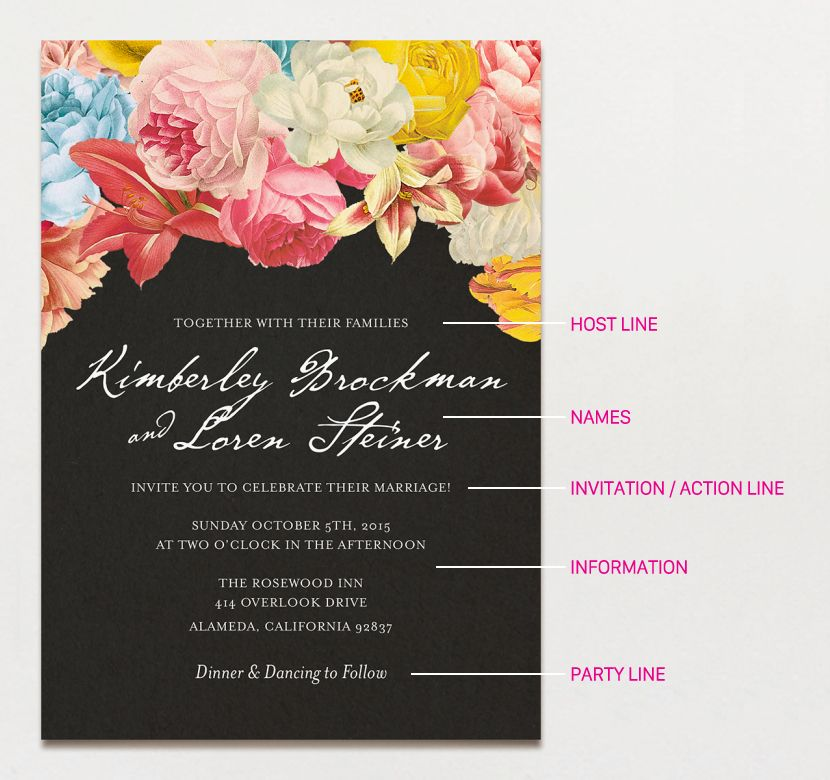 wedding invite email example%0A Black wedding invitation with white wording and decorated with flowers   with notes on the various