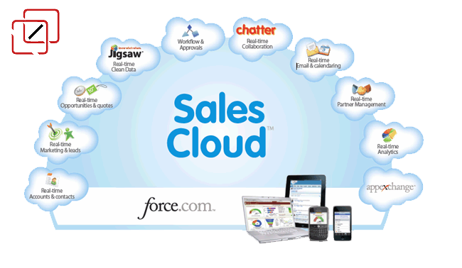 Salesforce Service Cloud If You An Existing Salesforce User Here Bmp Technologies Provides Sfdc Sales Cloud A Salesforce Services Sales Cloud Clouds Projects