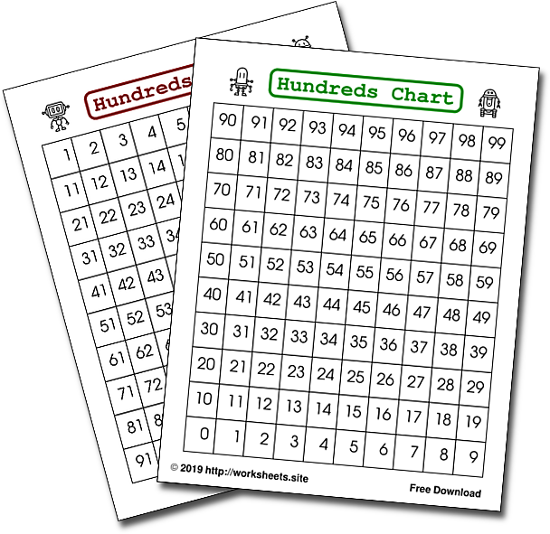 photo relating to 100's Chart Printable referred to as 100 Chart. Totally free Printable 100s Chart. Choice styles of