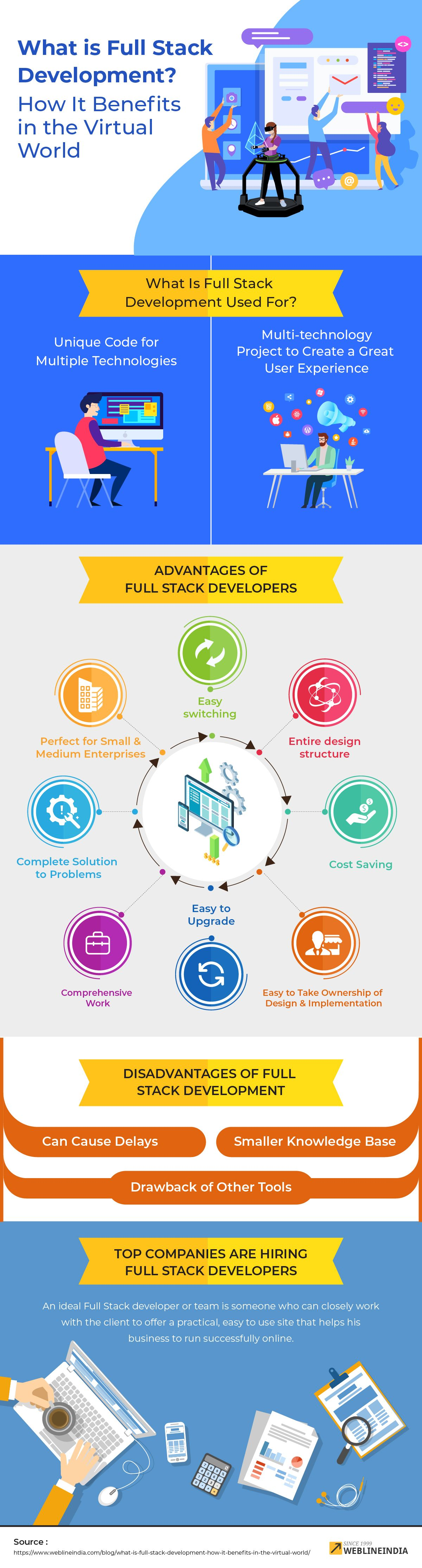 Full stack development how it benefits in the virtual