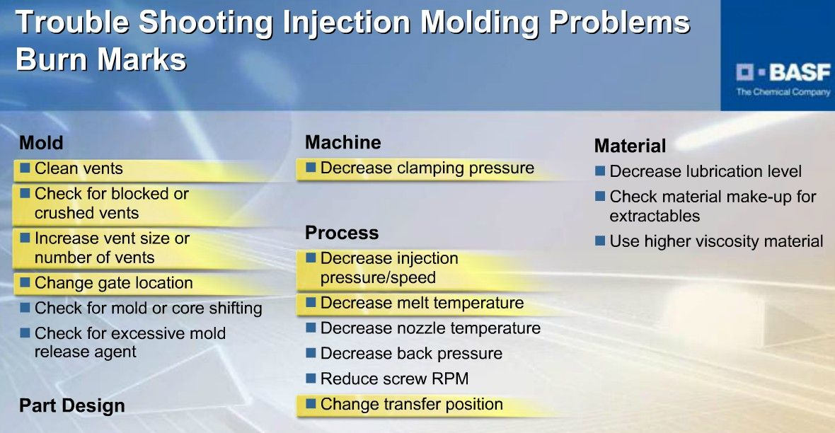 Burn Mark Defect Trouble Shooting | Plastic Injection