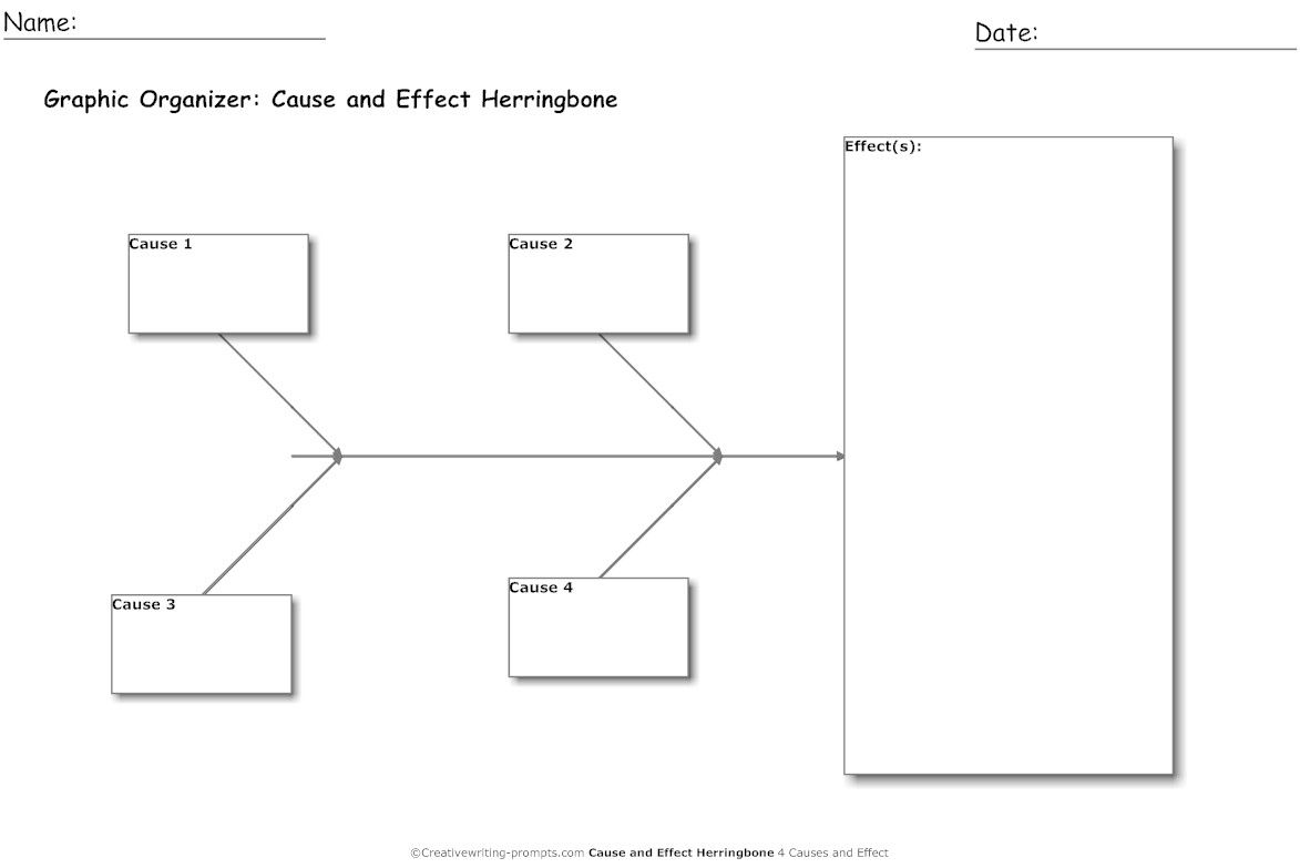 Cause And Effect Graphic Organizer Variations On The Site