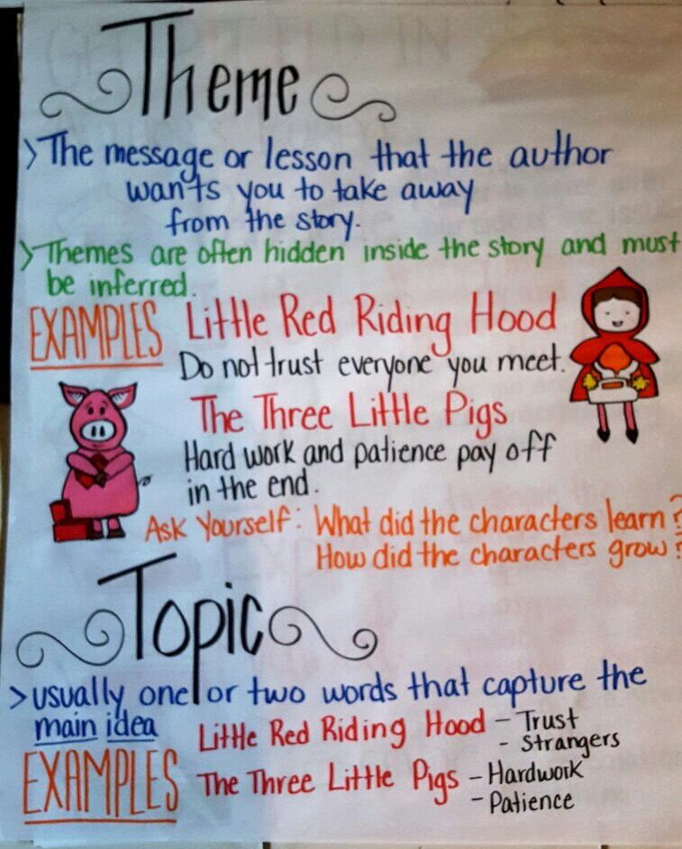 Topic vs Theme Anchor Chart #englishlanguagearts #reading - anchor charts