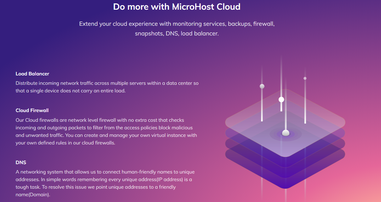 Cloud Hosting services with Microhost at affordable price