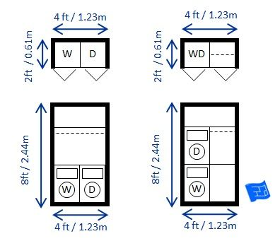 Laundry Room Dimensions Laundry Room Layouts Laundry Cupboard