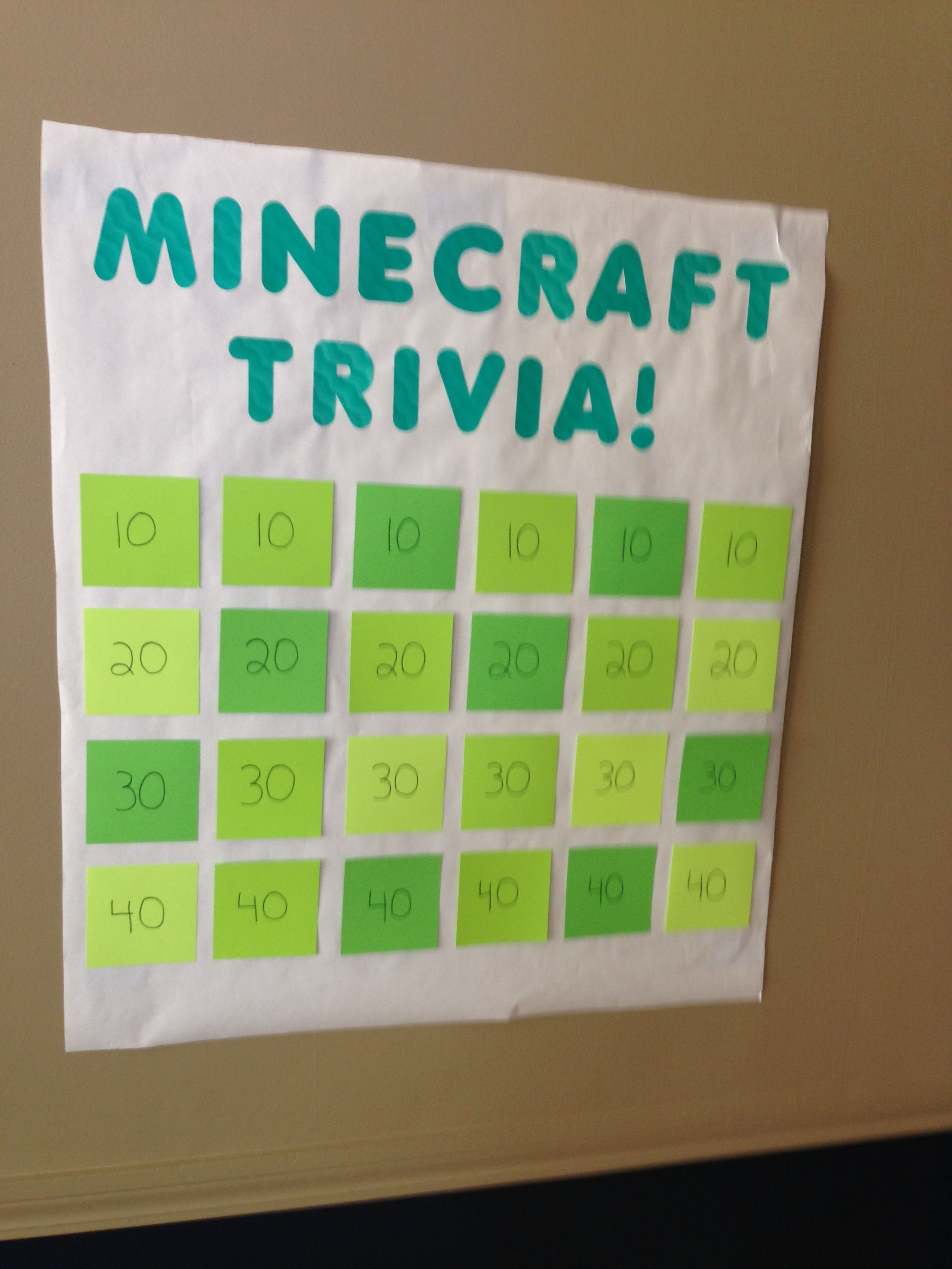 Minecraft trivia - this was interesting, the kids knew so