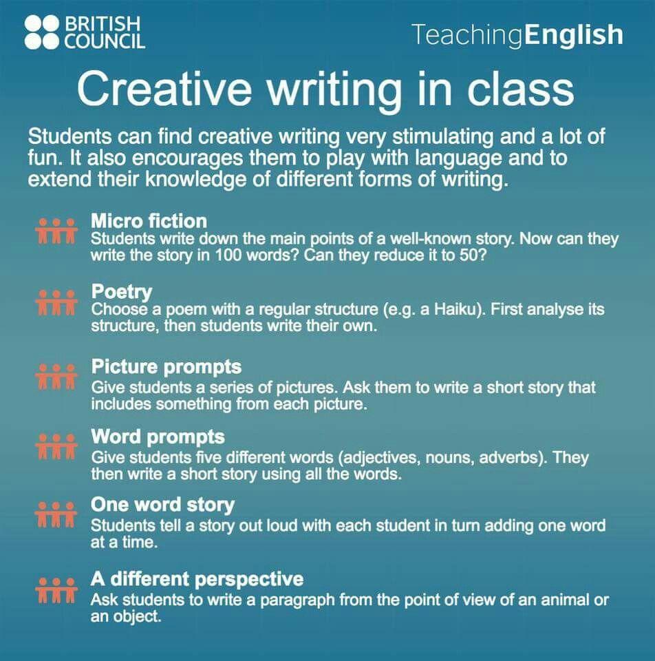 Creative Writing In Class Teaching Writing Teaching Writing Skills [ 960 x 952 Pixel ]