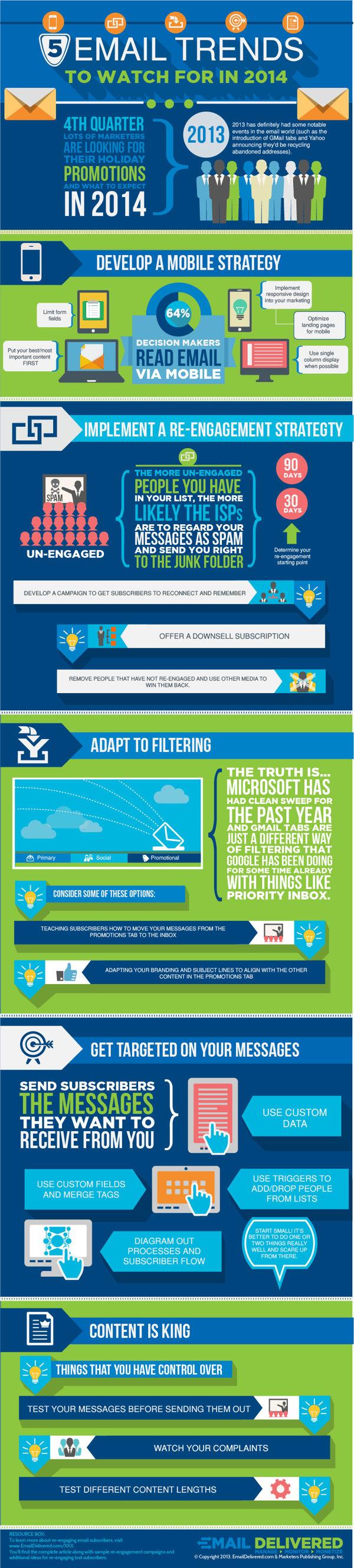 Tendencias sobre correo electrónico para 2014 #infografia #infographic #internet