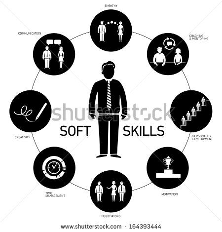 stock-vector-soft-skills-vector-icons-and-pictograms-set-black-and - soft skills trainer sample resume