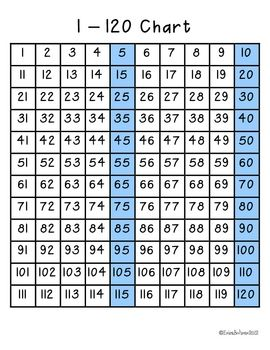 to free printable chart common core aligned also  couple more best hundreds activities images on pinterest rh