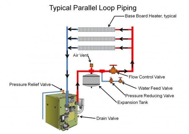 Weil Mclain Boiler Diagram Residential Boilers Home Electrical Wiring Diagram