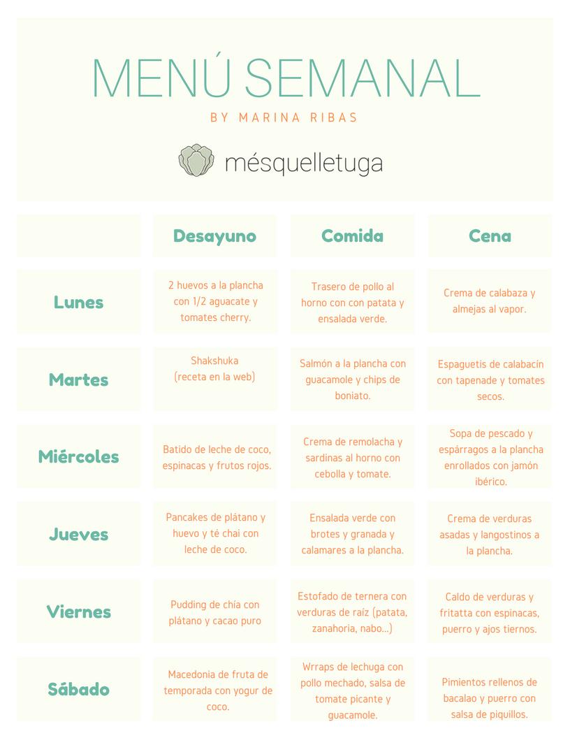 remolacha en dieta cetogenica