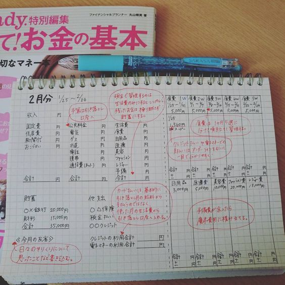 Yuri家計簿 家計簿の書き方編 今までまとめた事を参考に