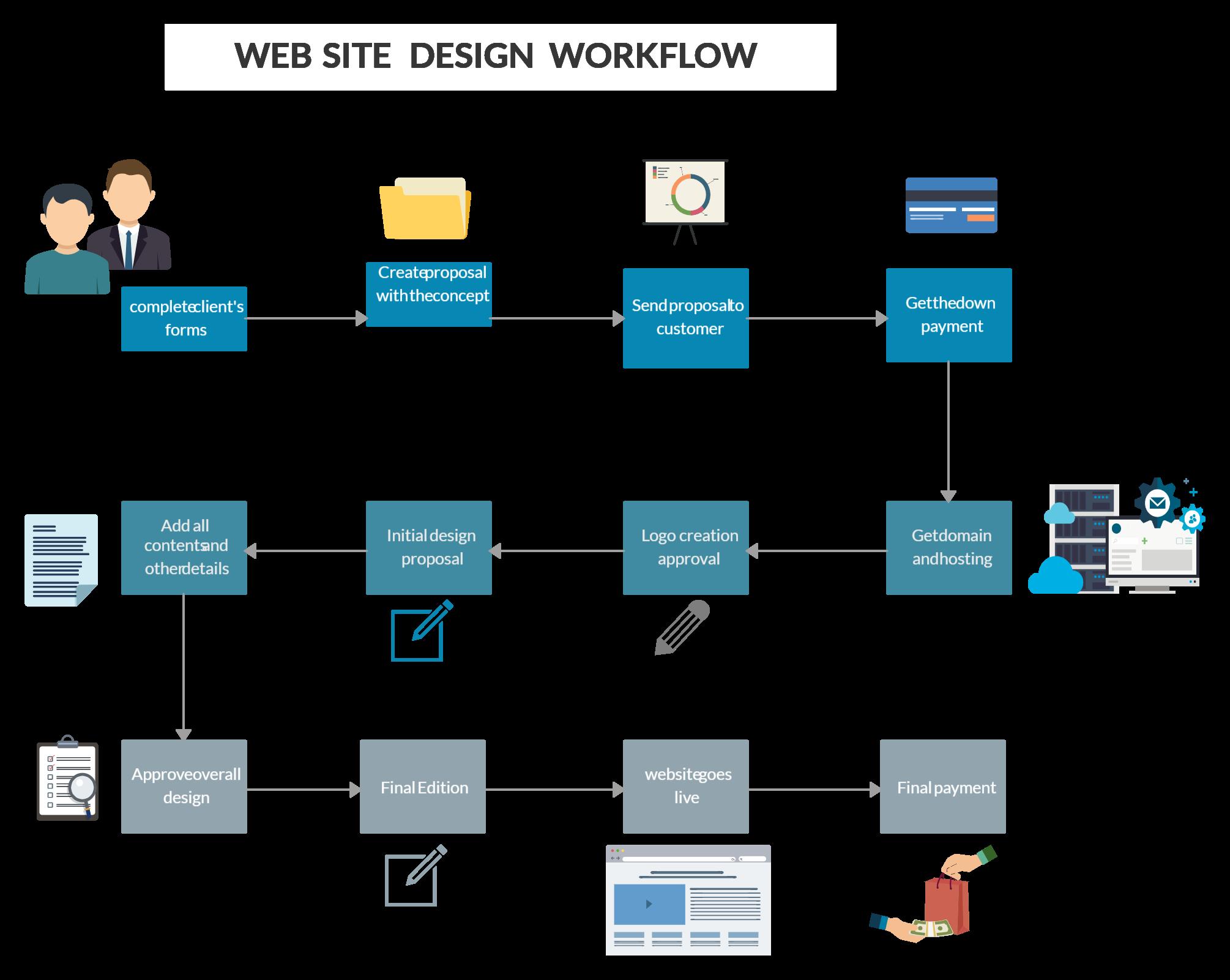 Web Site Design Workflow Website Design Site Design Workflow Diagram