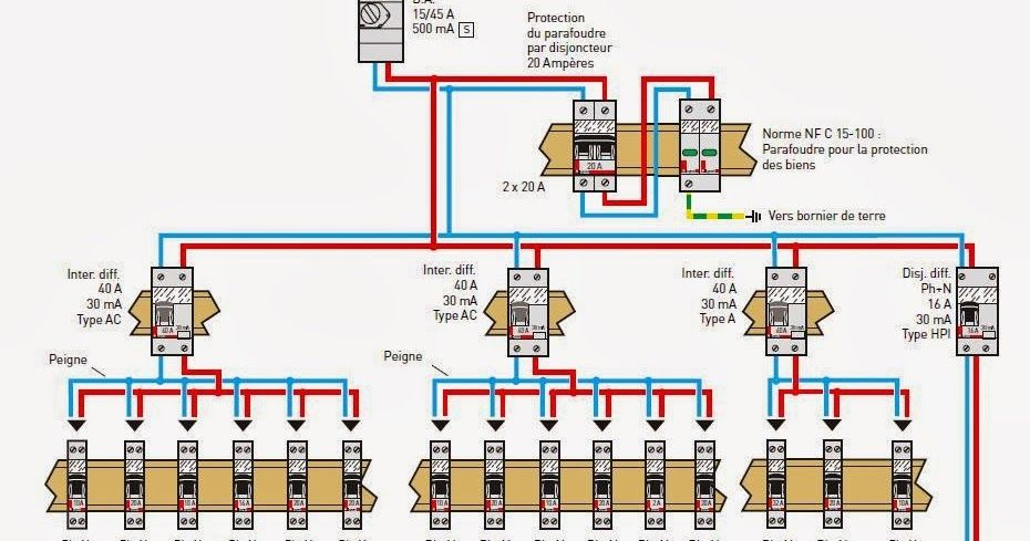 Tableau electrique maison 120m2 - Tuto électricité, tableau