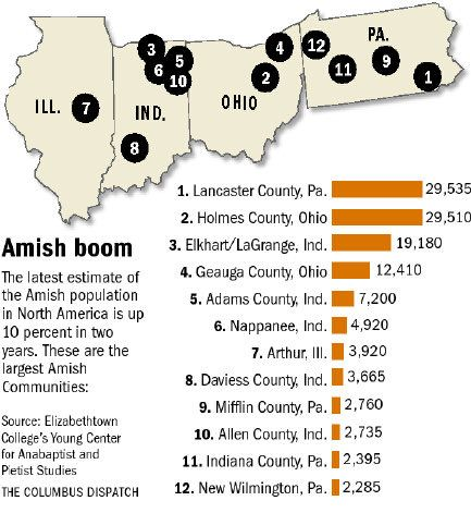 Amish Communities In Usa Map.Amish Population By State As Of 7 29 2010 Amish Simplicity