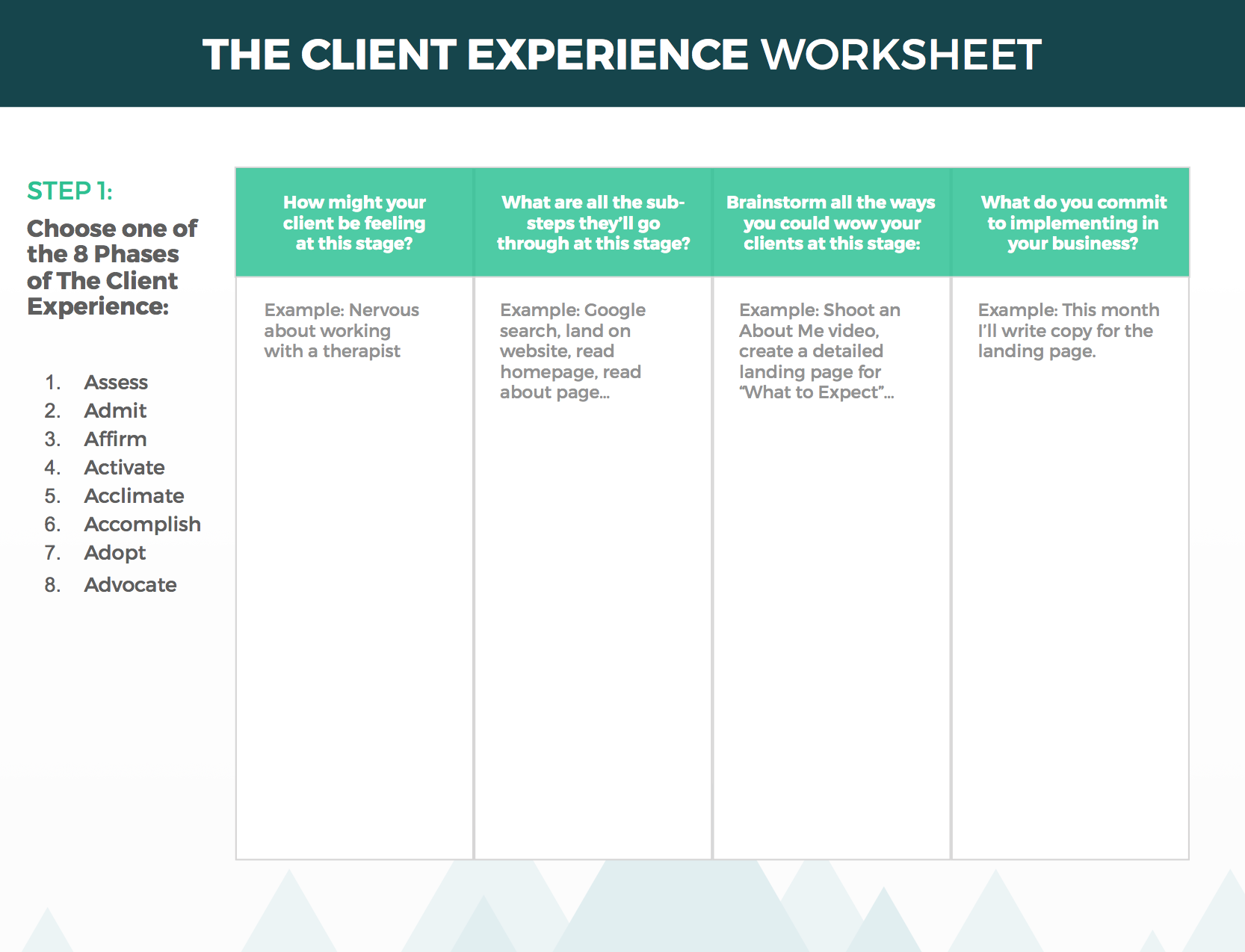 The Client Experience Worksheet