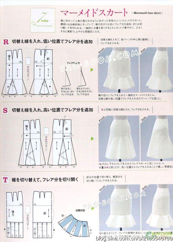 Mod@ en Line@. | 옷만들기 | Pinterest | Falda, Costura y Patrones