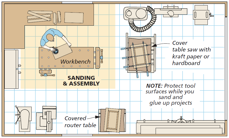 Sanding Assembly Png 927 560 Garage Workbench Plans Garage Work Bench Workshop Layout Plans