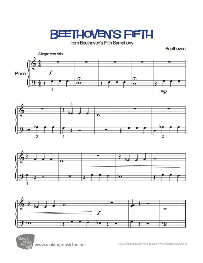 Beethovens Fifth Easy Piano Sheet Music Digital Print